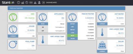 PowerBos - A Kiwi Solar Innovation