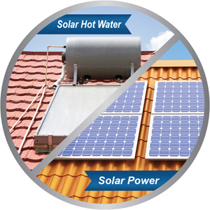 Solar hot water and solar power - the difference